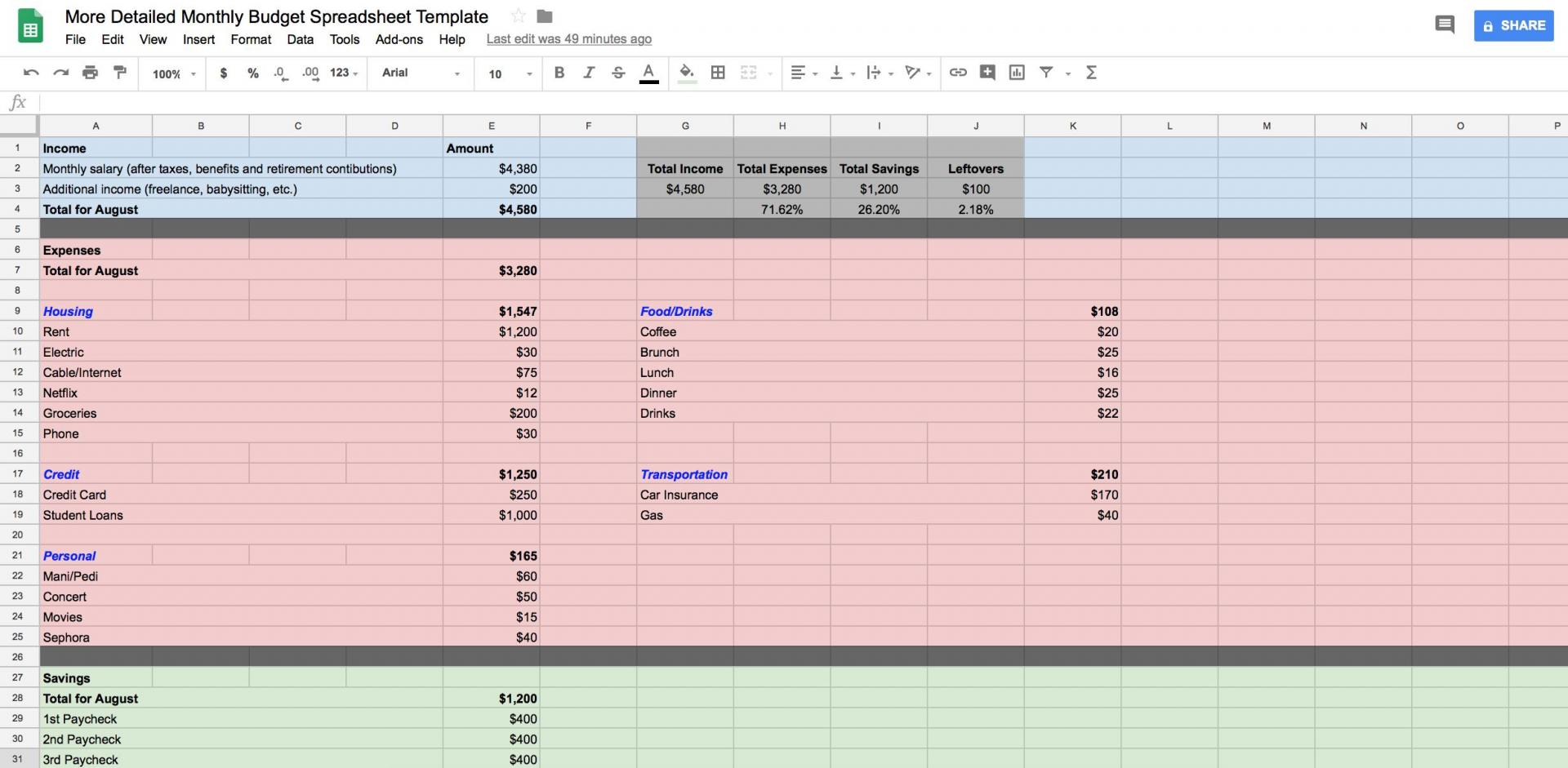 More Detailed Monthly Budget Spreadsheet
