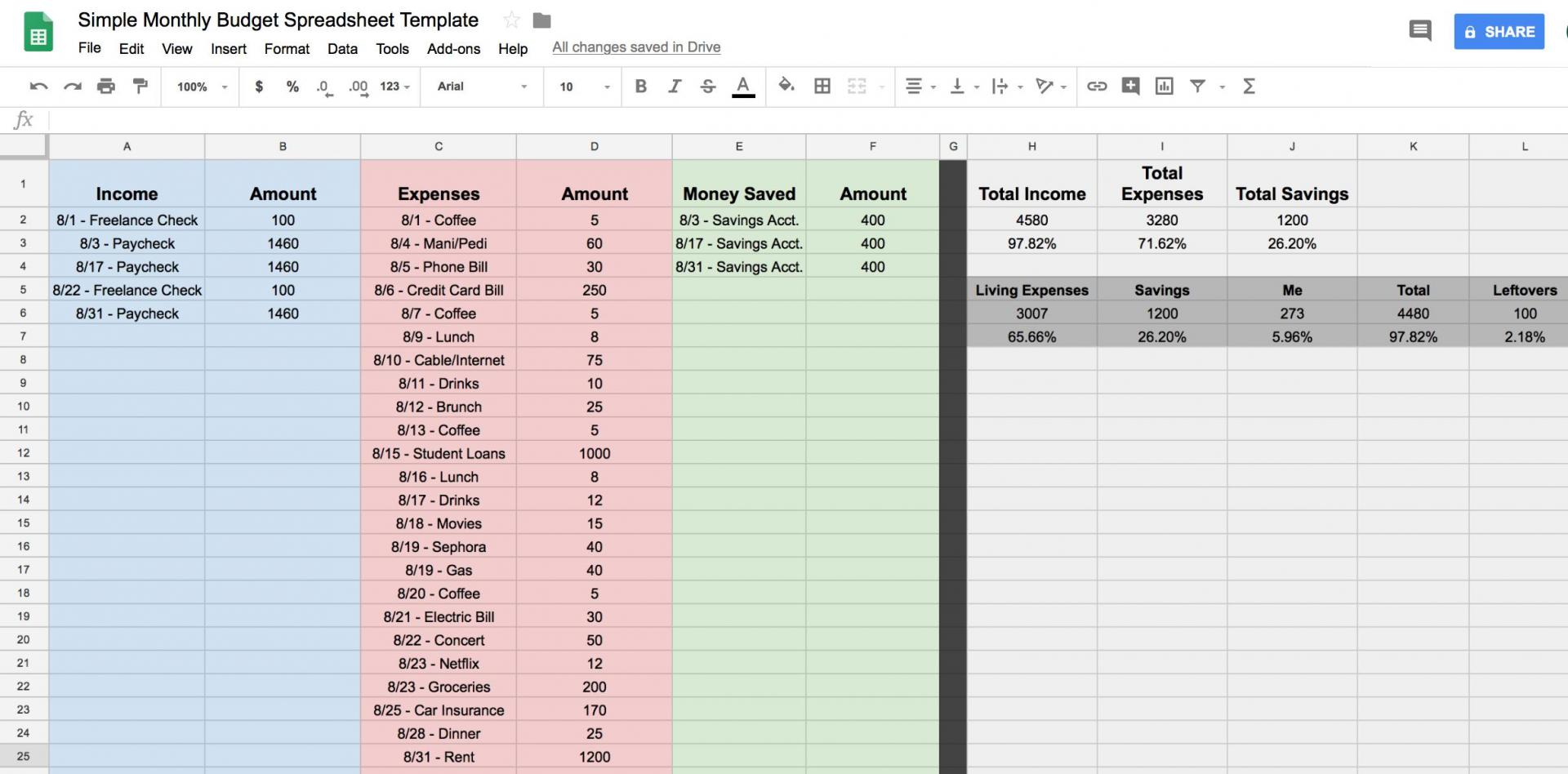how to create a budget spreadsheet in google sheets